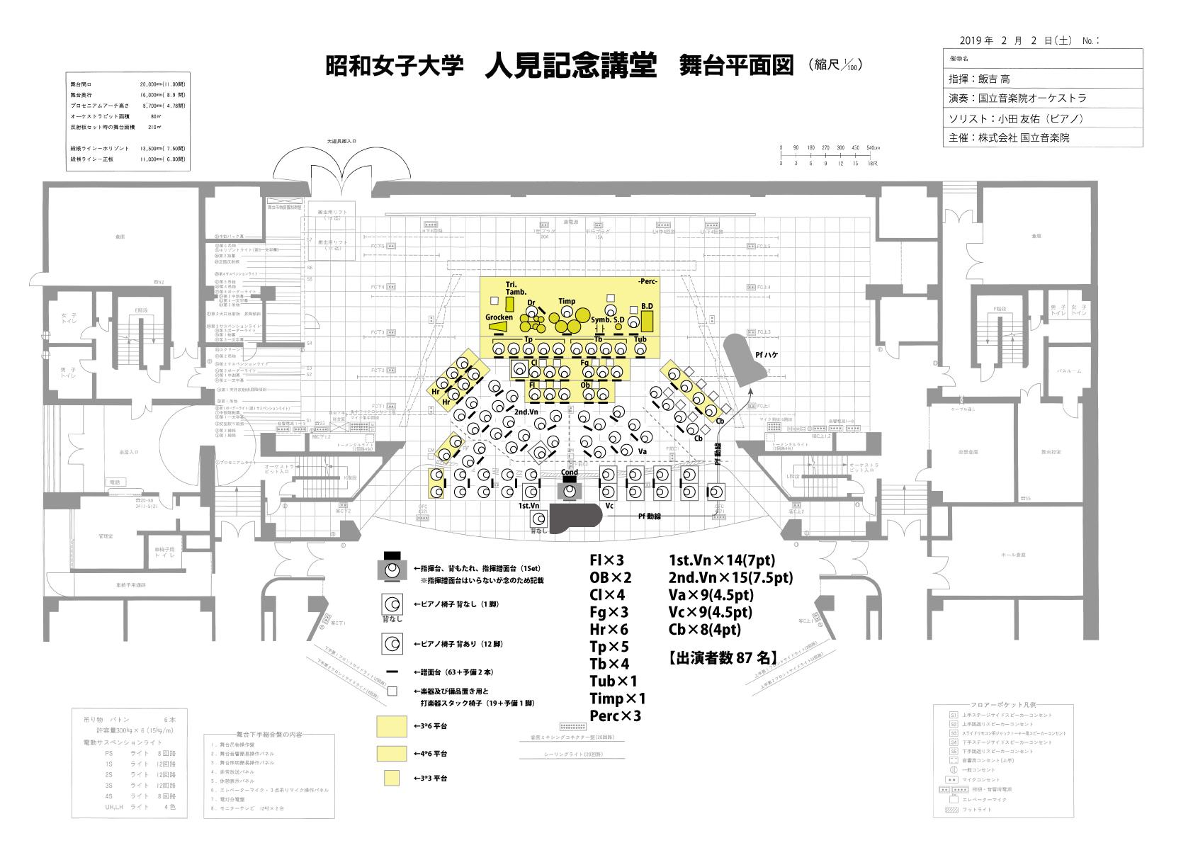 昭和女子大学 人見記念講堂の舞台平面図。ステージ上にどの楽器がどの位置に構えるか書かれています。